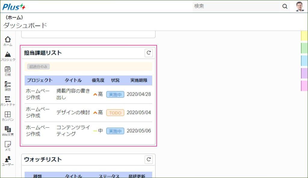 現時点のログインユーザーの担当課題リストが表示されます