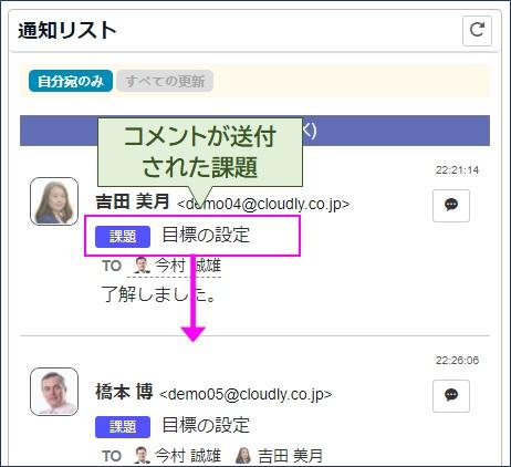 通知情報中のプロジェクト名/課題名/Wiki文書名リンクをクリック