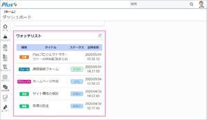 ログインユーザーが指定したウォッチ対象のプロジェクト・課題・課題登録フォーム、Wiki文書が一覧表示されます