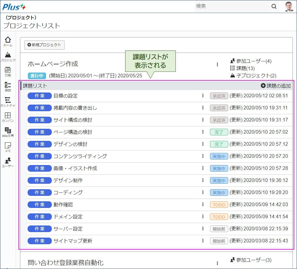 プロジェクト情報の直下に課題リストが表示される
