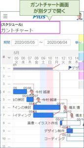 「(スケジュール)ガントチャート」画面が別タブで表示されます